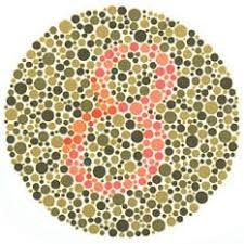 Ishihara test plate-2. Normal person see it as 8 while person with Red-green deficiency see it as 3