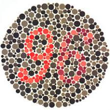 Ishihara test plate-25. Normal person will see it as 96 while person with Protanopia or protanomaly will see it as 6 and patient with Deuteranopia or deuteranomaly will see it as 9
