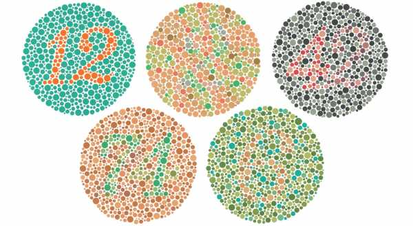 Ishihara test | color blind test | red green colorblind | Ishihara ...