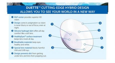 Hybrid contact lenses